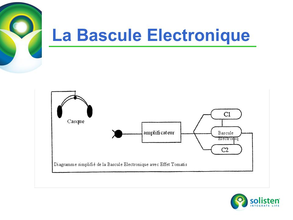 La Bascule Electronique