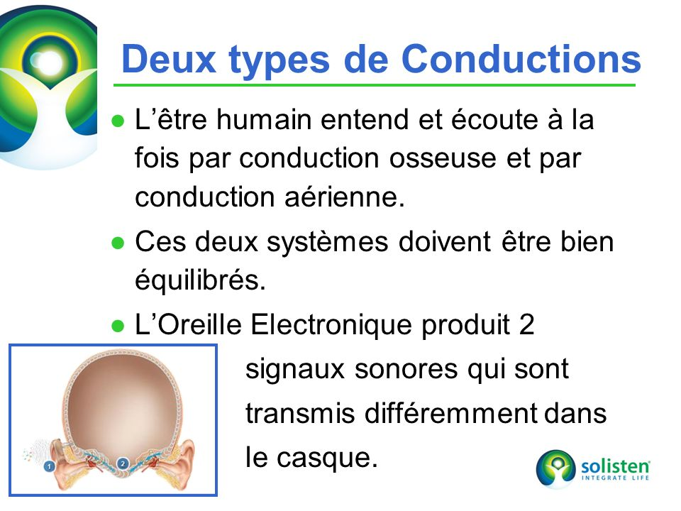Deux types de Conductions