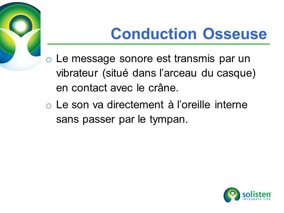 Conduction Osseuse Le message sonore est transmis par un vibrateur (situé dans l'arceau du casque) en contact avec le crâne.
