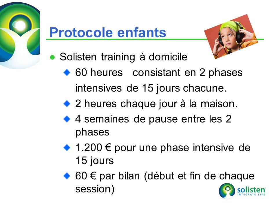 Protocole enfants Solisten training à domicile