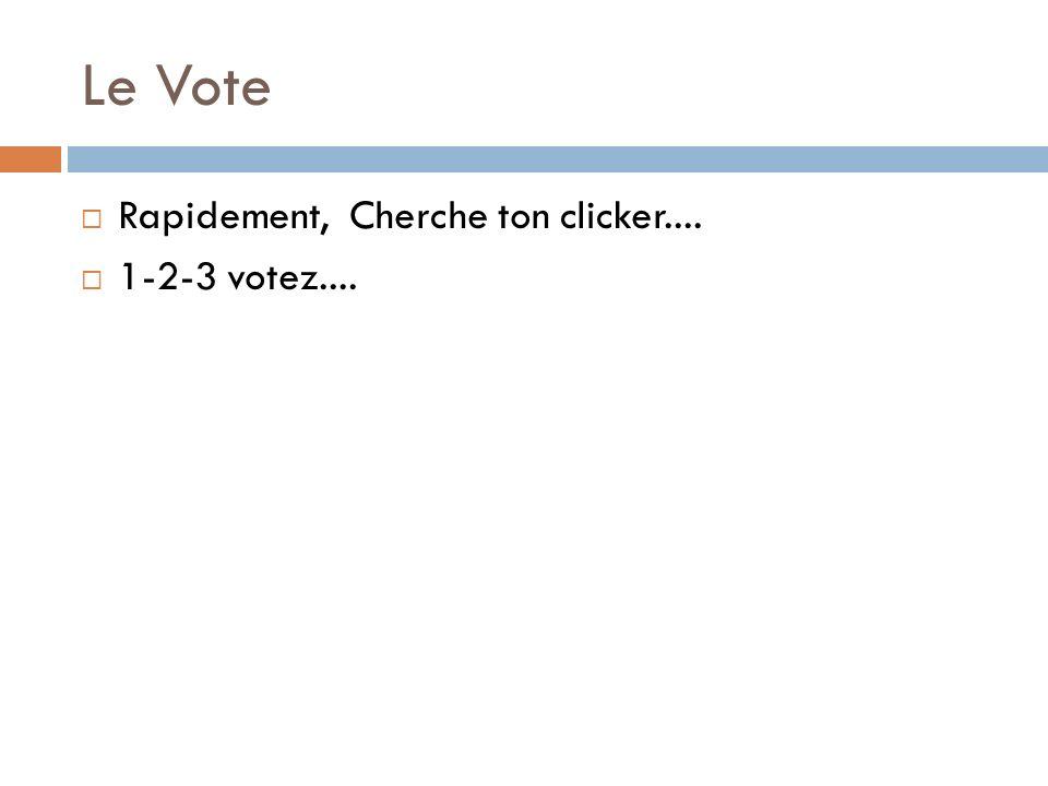 Le Vote Rapidement, Cherche ton clicker.... 1-2-3 votez....