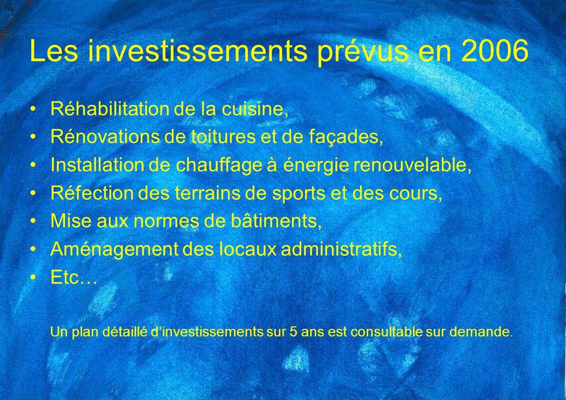 Les investissements prévus en 2006