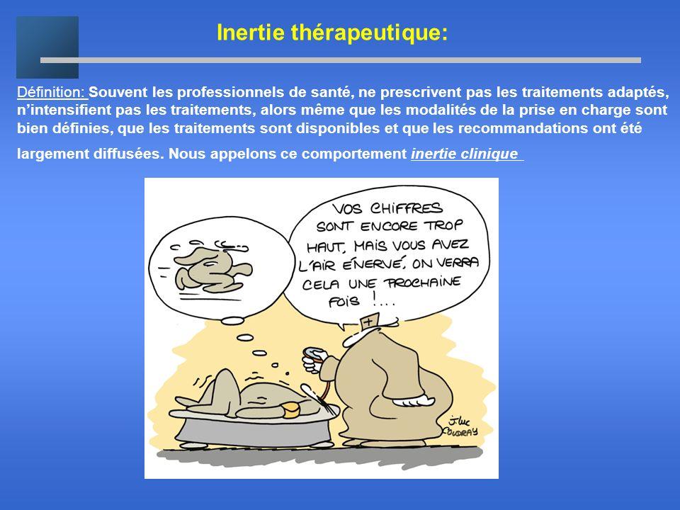Inertie thérapeutique: