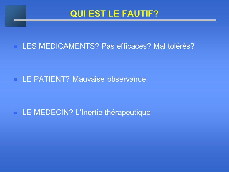 QUI EST LE FAUTIF LES MEDICAMENTS Pas efficaces Mal tolérés