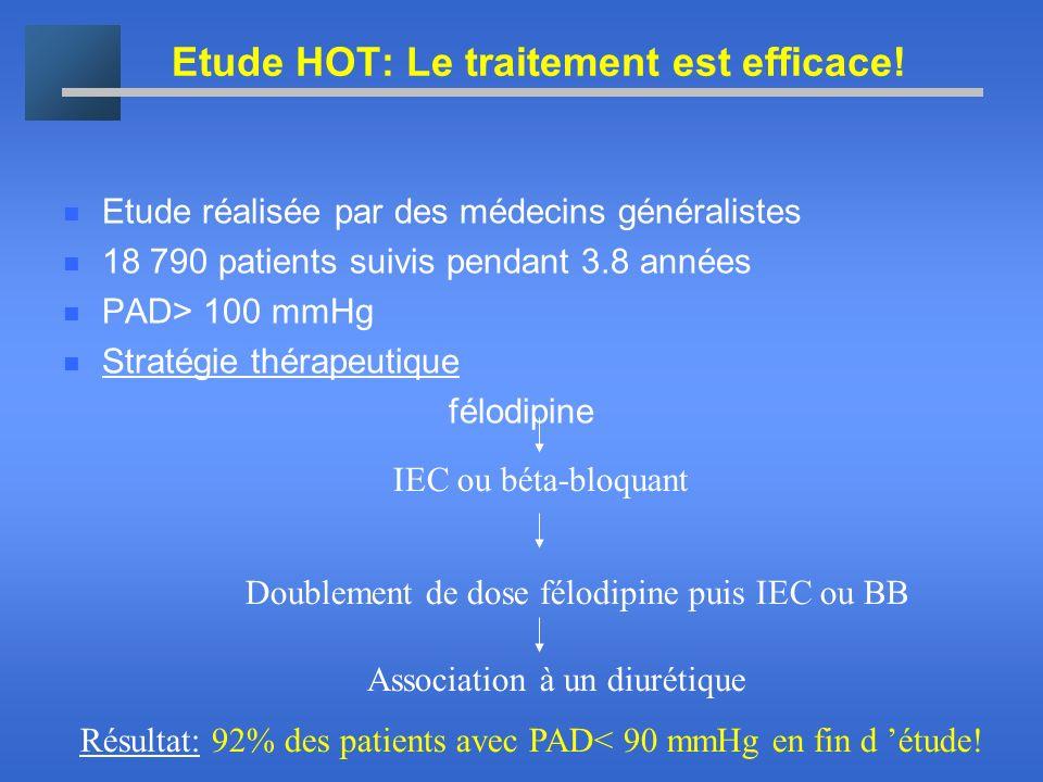 Etude HOT: Le traitement est efficace!