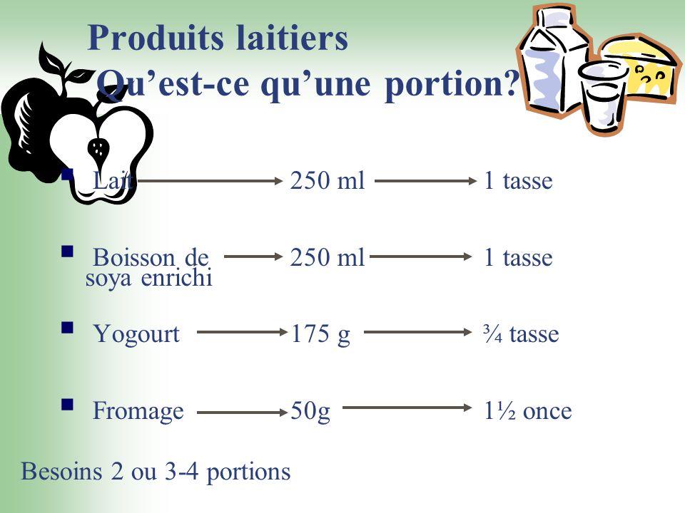 Produits laitiers Qu'est-ce qu'une portion