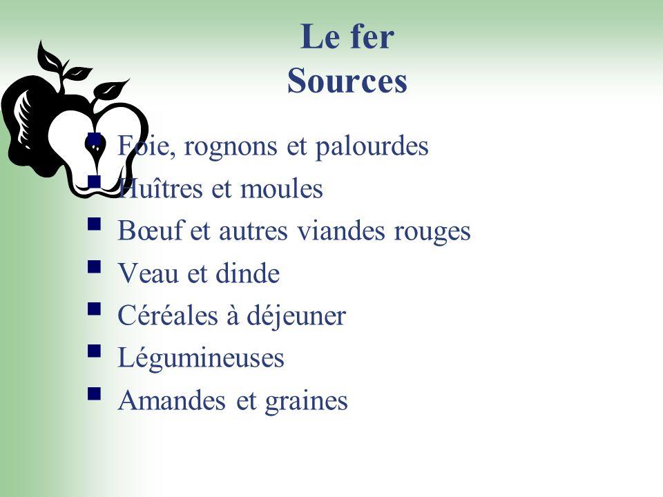Le fer Sources Foie, rognons et palourdes Huîtres et moules