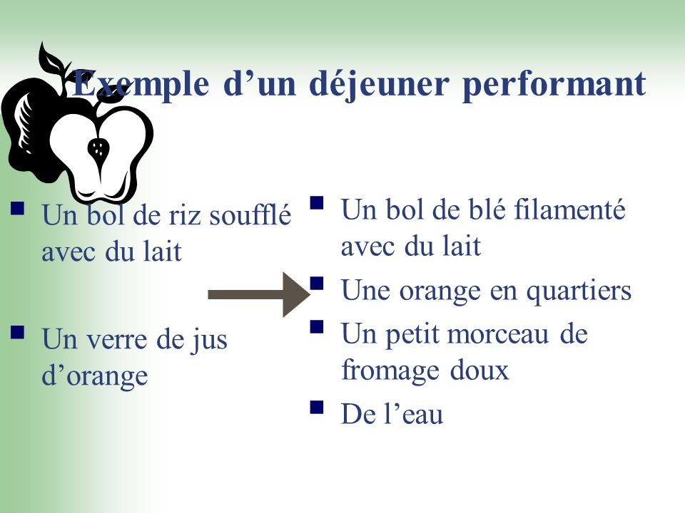 Exemple d'un déjeuner performant