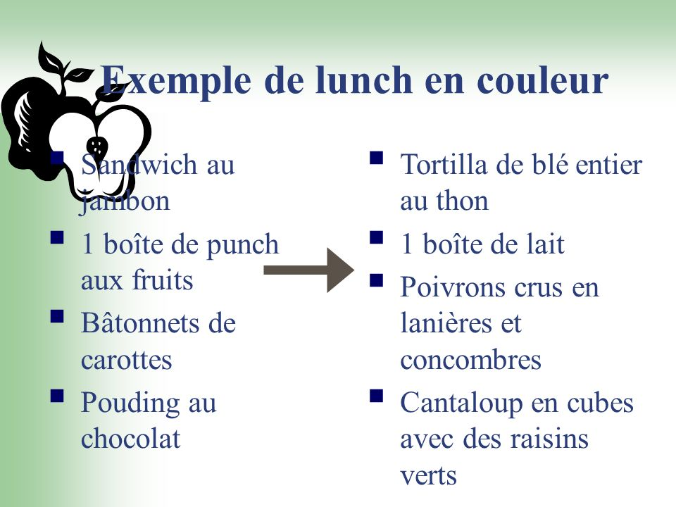 Exemple de lunch en couleur