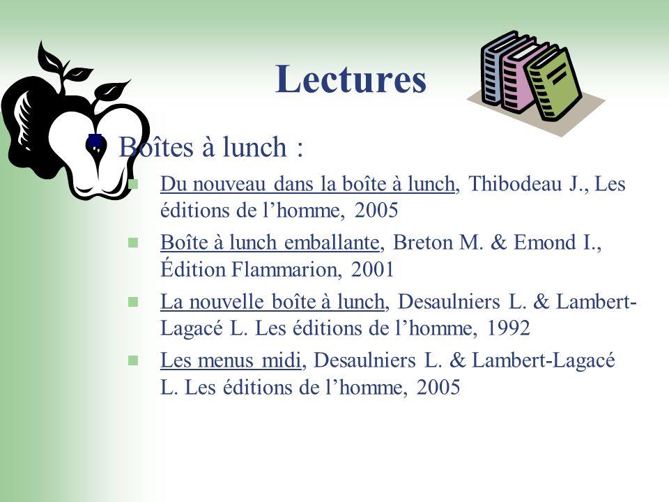 Lectures Boîtes à lunch :