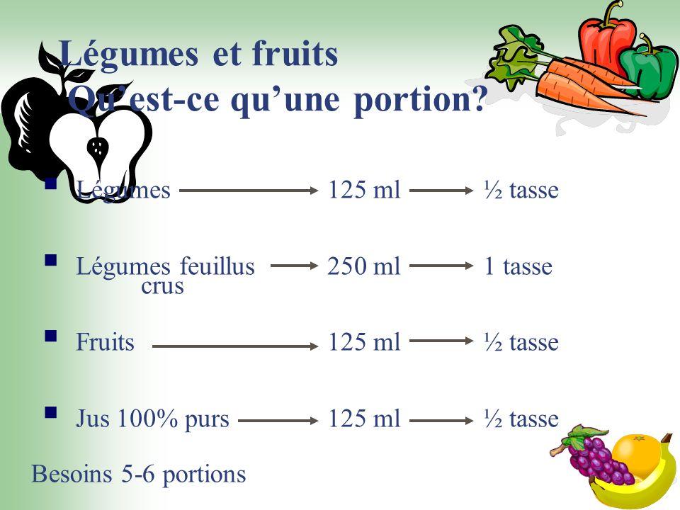 Légumes et fruits Qu'est-ce qu'une portion