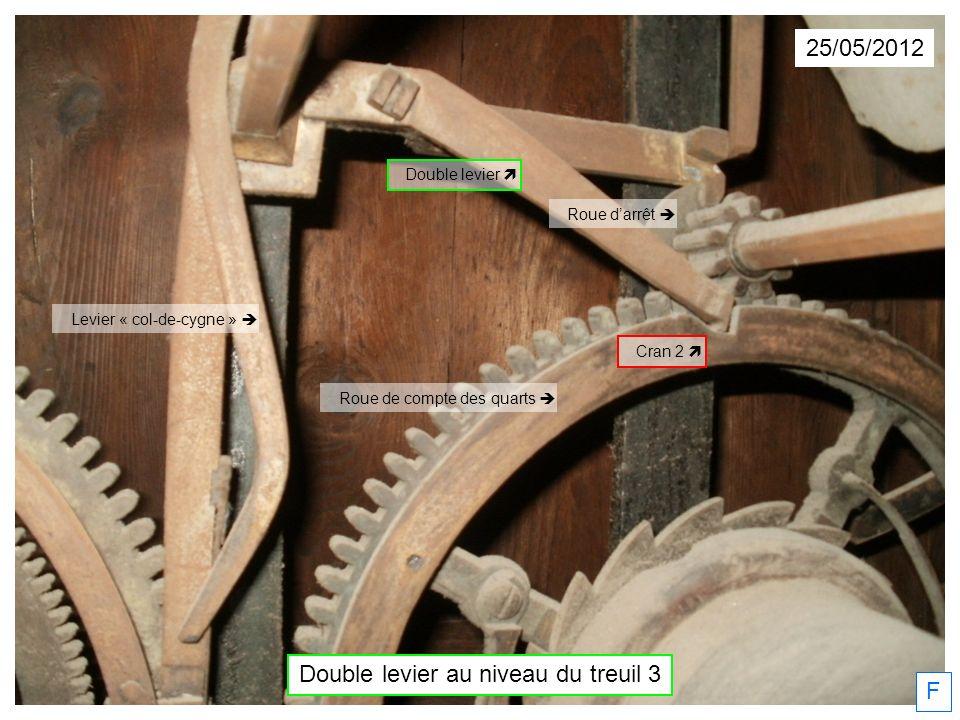Double levier au niveau du treuil 3