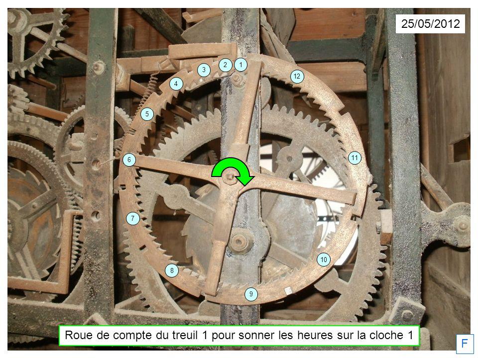 Roue de compte du treuil 1 pour sonner les heures sur la cloche 1