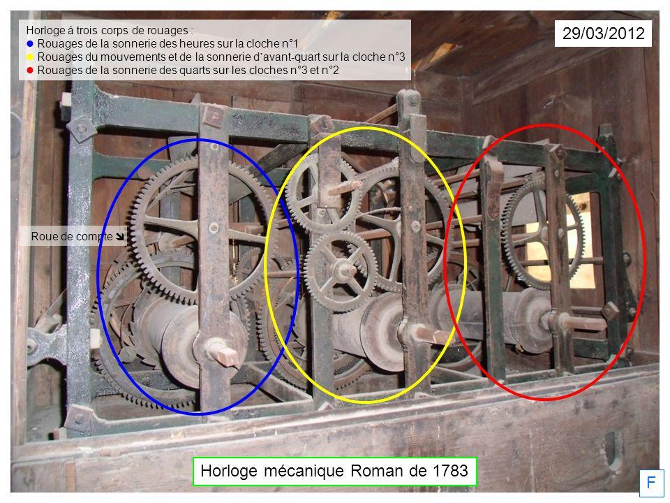 Horloge mécanique Roman de 1783