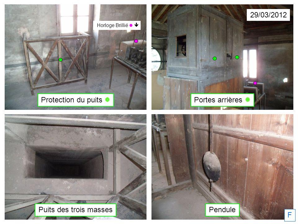 29/03/2012 Protection du puits l Portes arrières l
