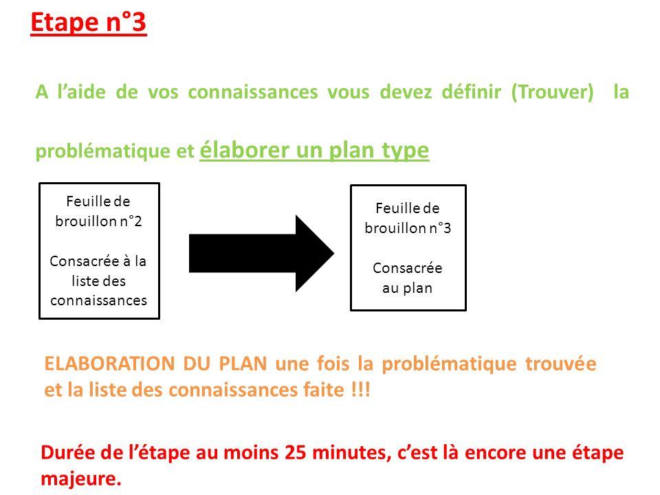 Etape n°3 A l'aide de vos connaissances vous devez définir (Trouver) la problématique et élaborer un plan type.