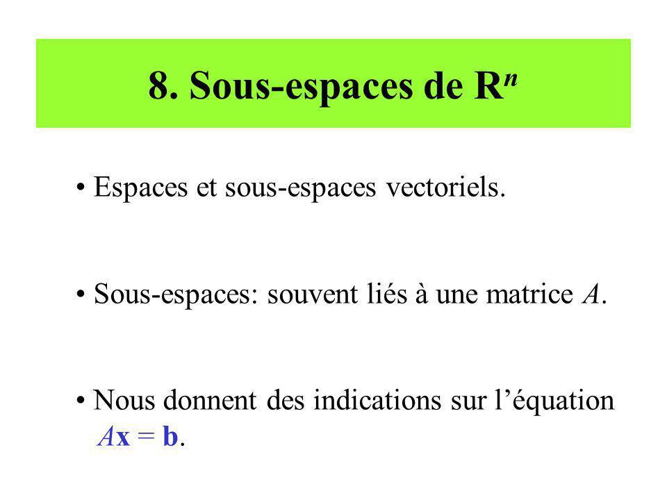 8. Sous-espaces de Rn Espaces et sous-espaces vectoriels.