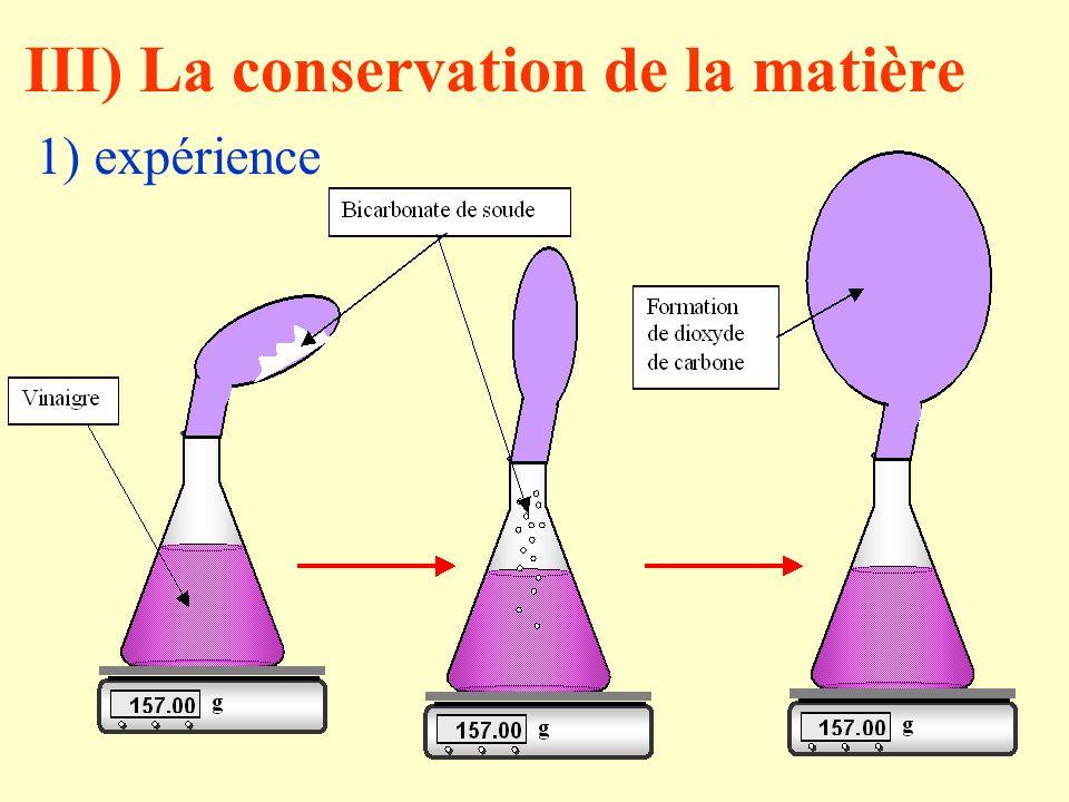 III) La conservation de la matière
