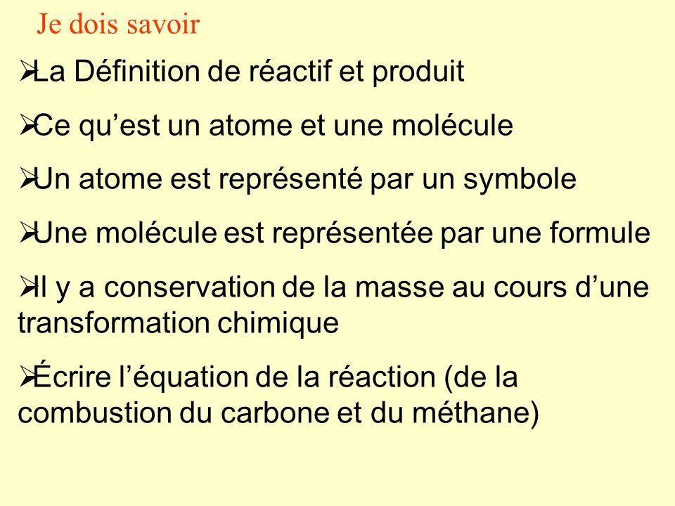 Je dois savoir La Définition de réactif et produit. Ce qu'est un atome et une molécule. Un atome est représenté par un symbole.