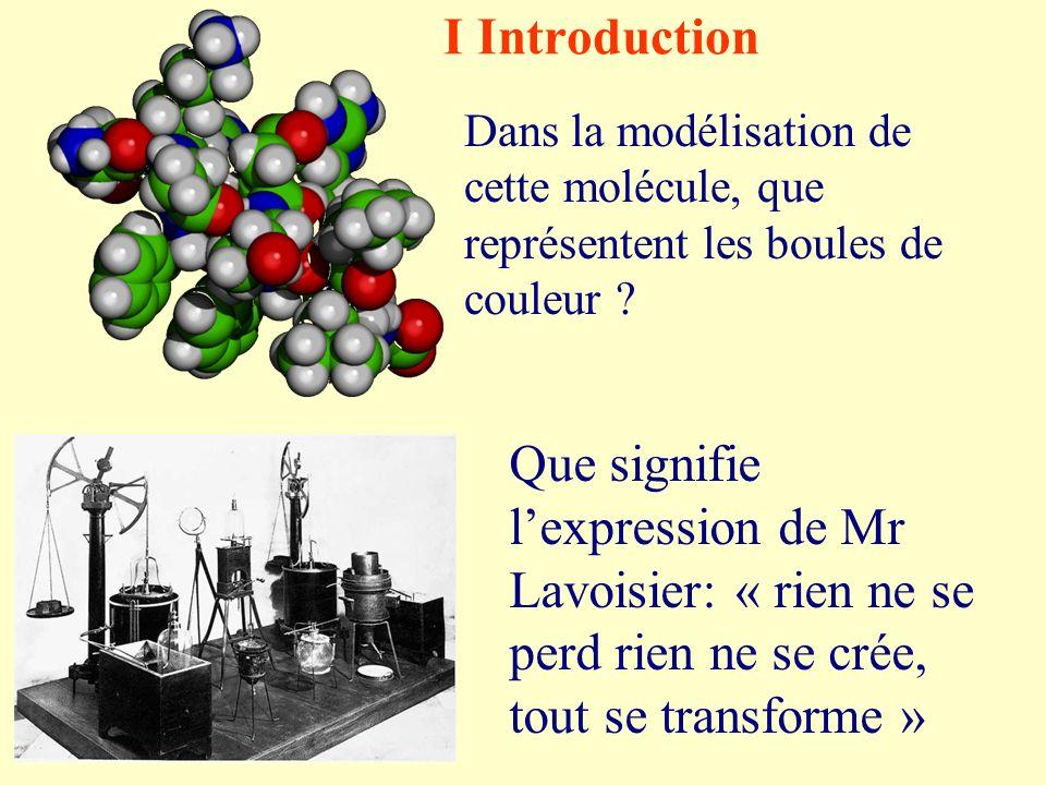 I Introduction Dans la modélisation de cette molécule, que représentent les boules de couleur