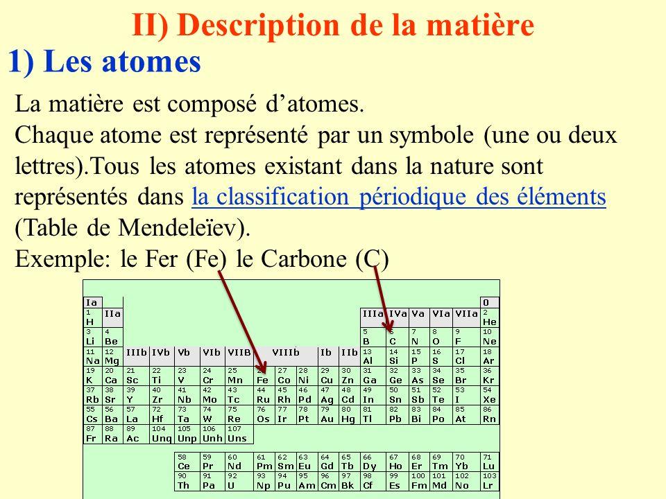 II) Description de la matière
