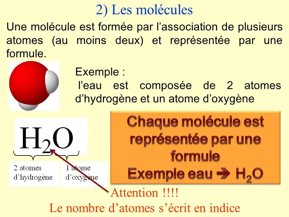 Chaque molécule est représentée par une formule