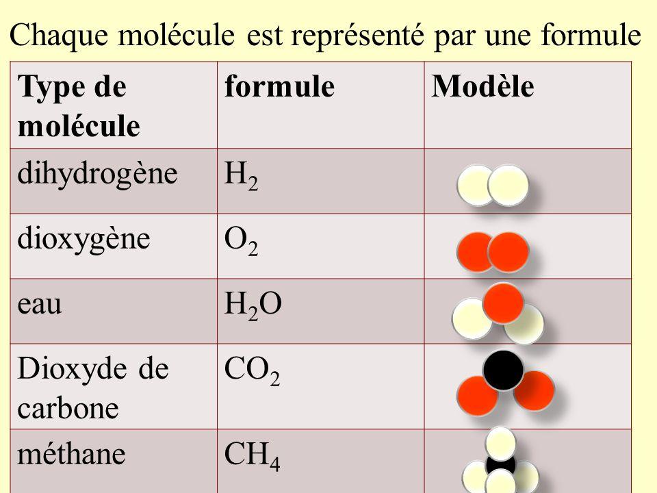 Chaque molécule est représenté par une formule