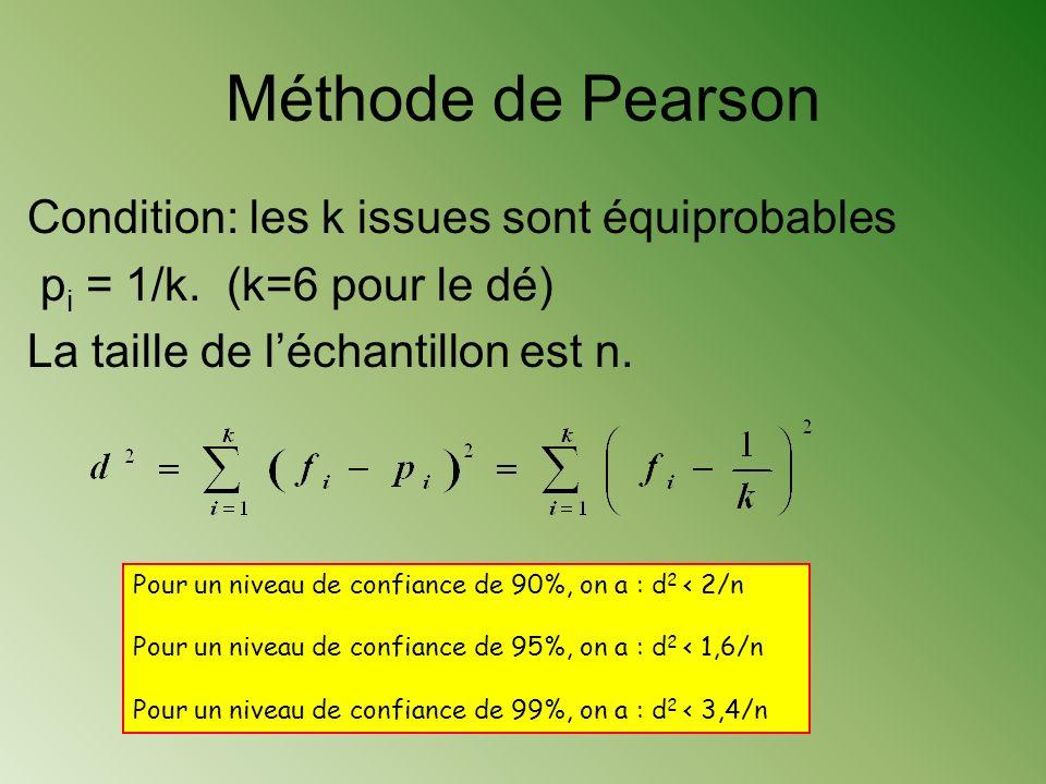 Méthode de Pearson Condition: les k issues sont équiprobables pi = 1/k. (k=6 pour le dé) La taille de l'échantillon est n.