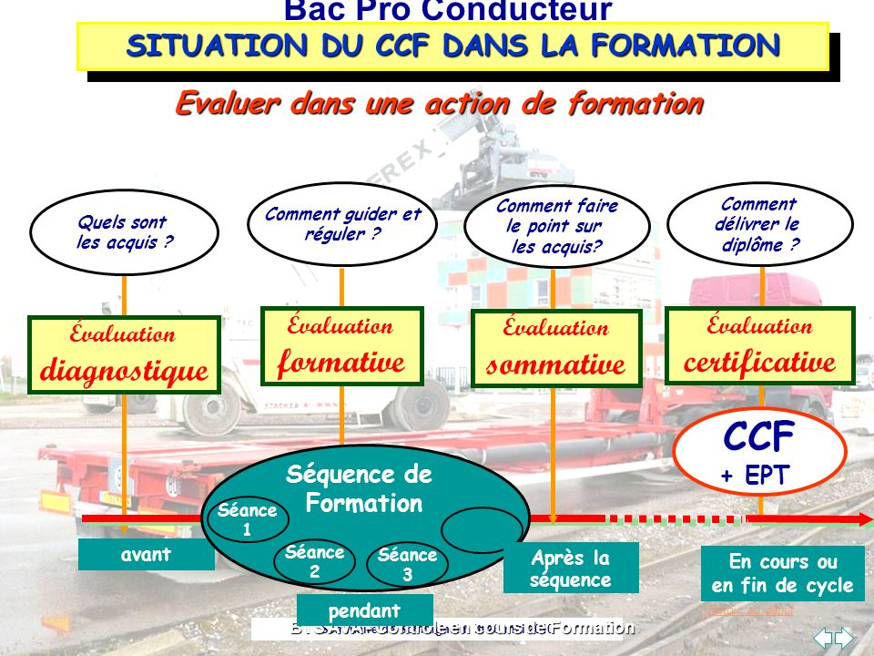 CCF formative sommative certificative diagnostique