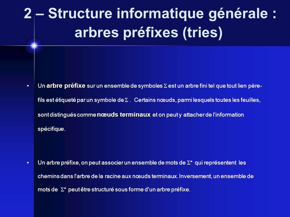 2 – Structure informatique générale : arbres préfixes (tries)