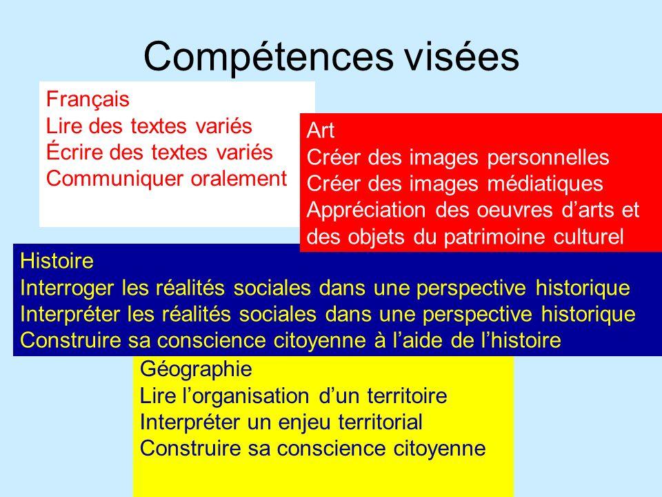 Compétences visées Français Lire des textes variés