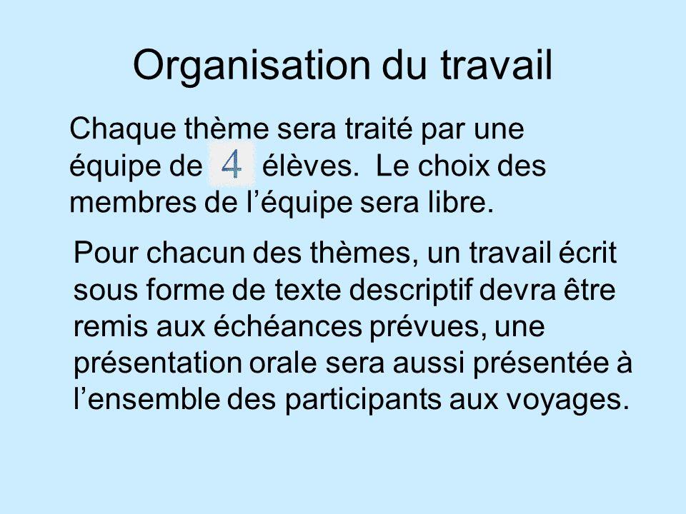 Organisation du travail