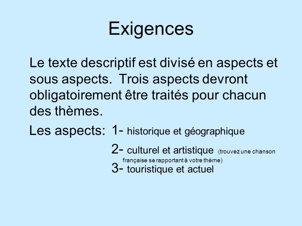 Exigences Le texte descriptif est divisé en aspects et sous aspects. Trois aspects devront obligatoirement être traités pour chacun des thèmes.