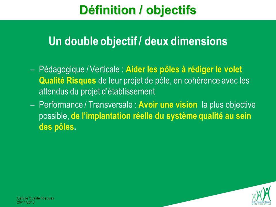 Définition / objectifs Un double objectif / deux dimensions