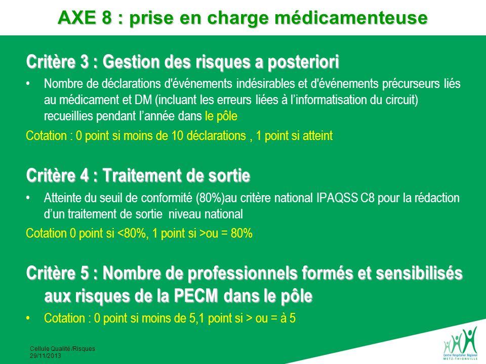 AXE 8 : prise en charge médicamenteuse