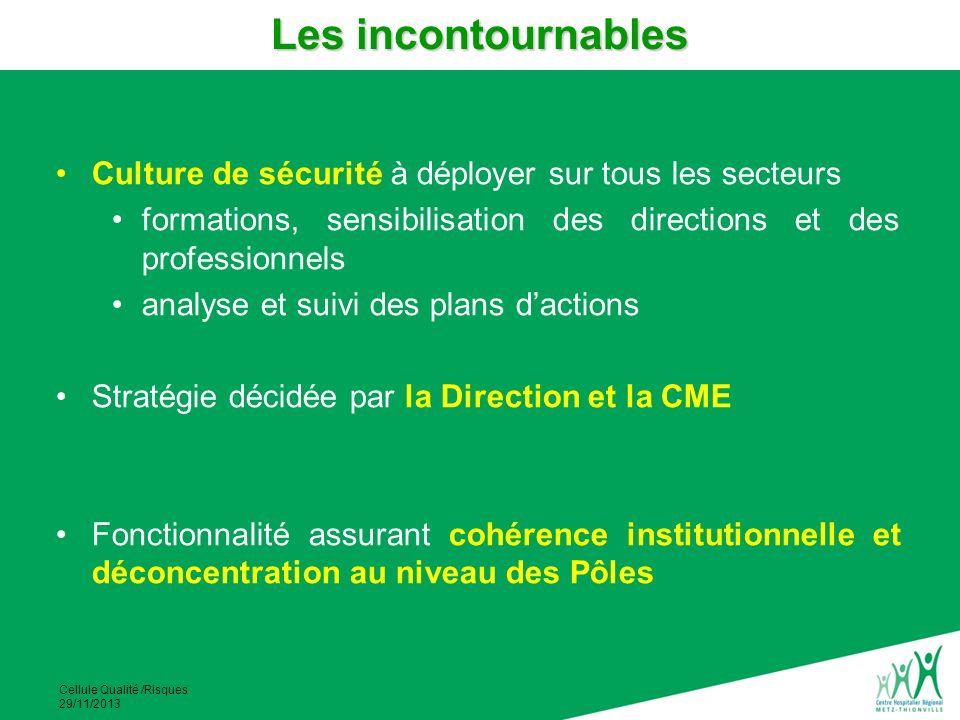 Les incontournables Culture de sécurité à déployer sur tous les secteurs. formations, sensibilisation des directions et des professionnels.