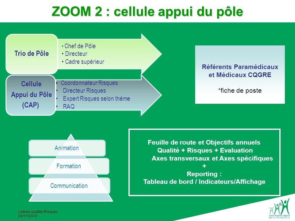 ZOOM 2 : cellule appui du pôle