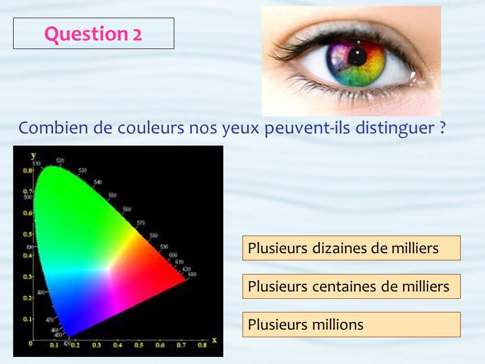 Question 2 Combien de couleurs nos yeux peuvent-ils distinguer