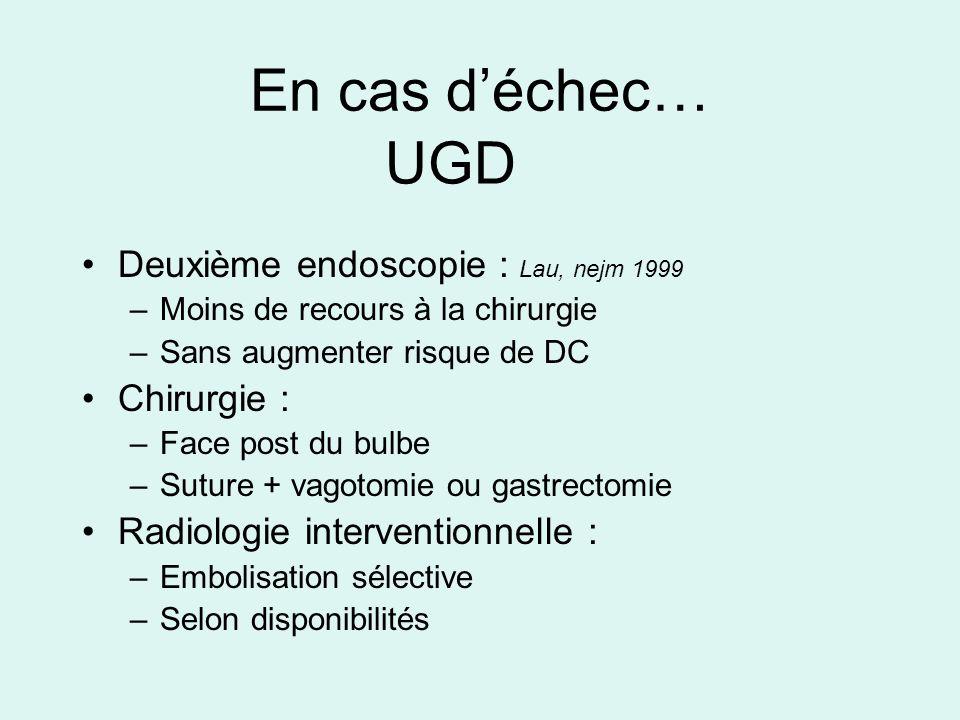 En cas d'échec… UGD Deuxième endoscopie : Lau, nejm 1999 Chirurgie :