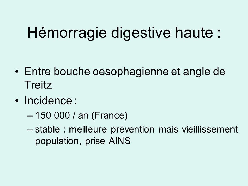 Hémorragie digestive haute :