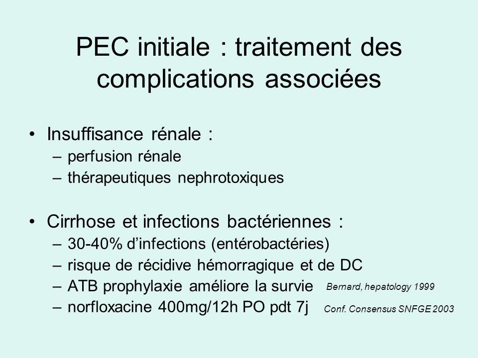 PEC initiale : traitement des complications associées