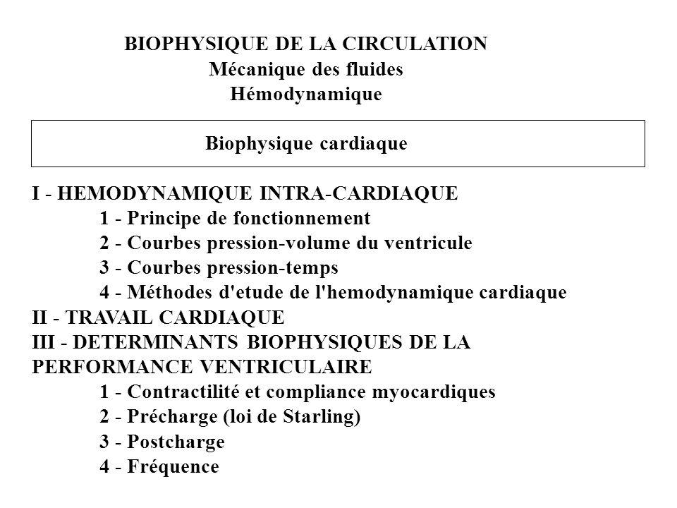 BIOPHYSIQUE DE LA CIRCULATION Biophysique cardiaque