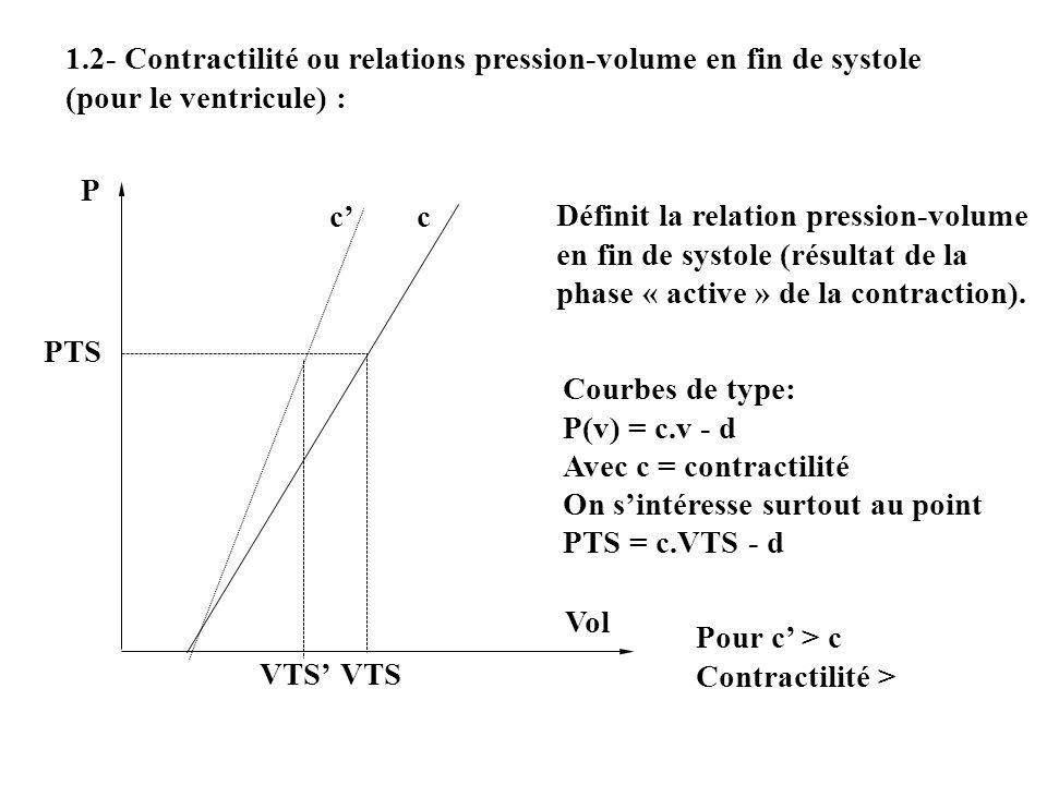 1.2- Contractilité ou relations pression-volume en fin de systole (pour le ventricule) :