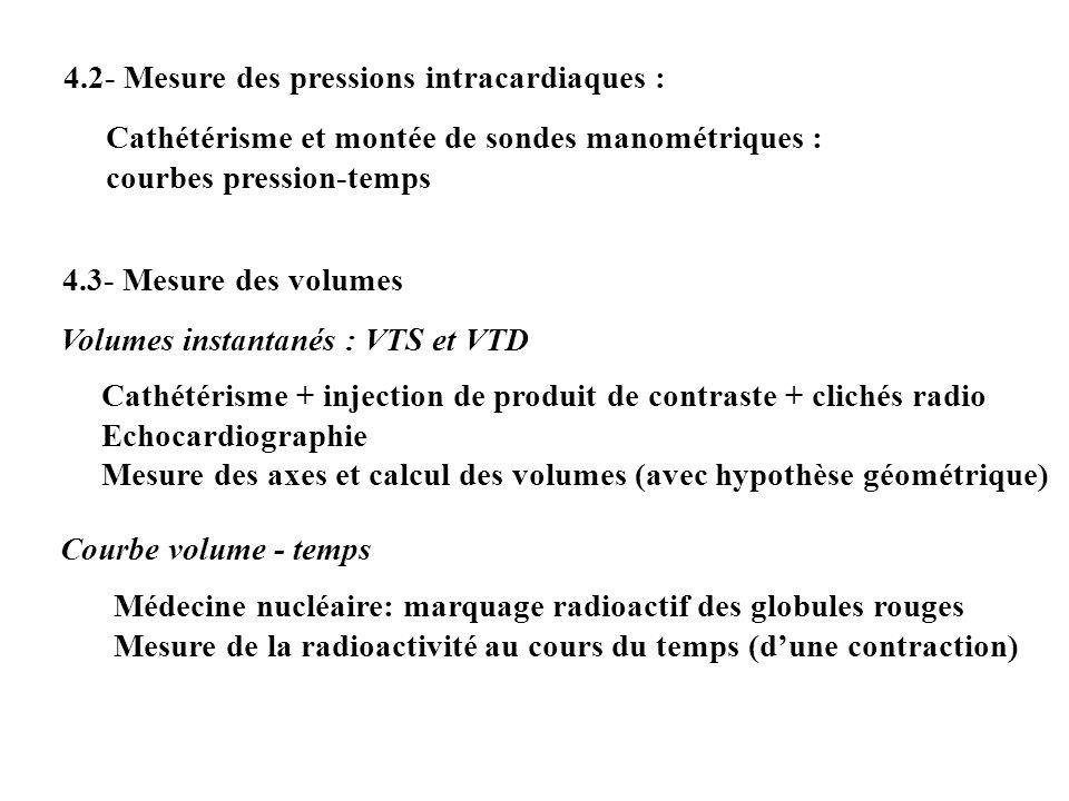 4.2- Mesure des pressions intracardiaques :