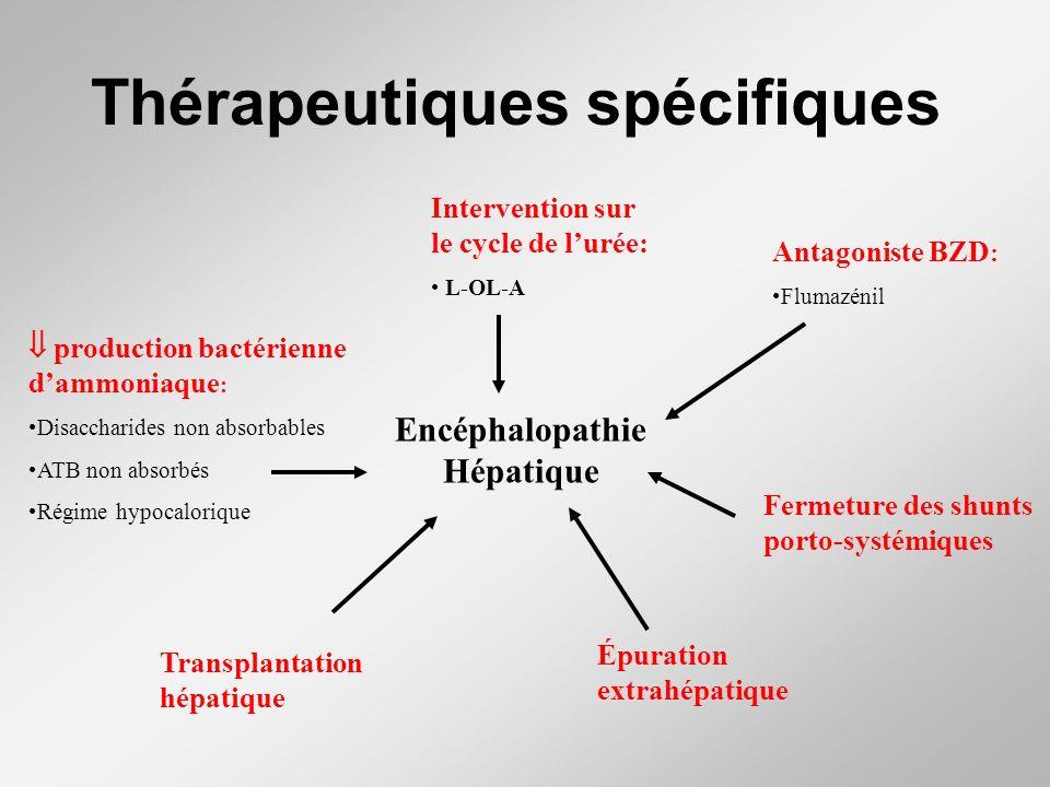 Thérapeutiques spécifiques