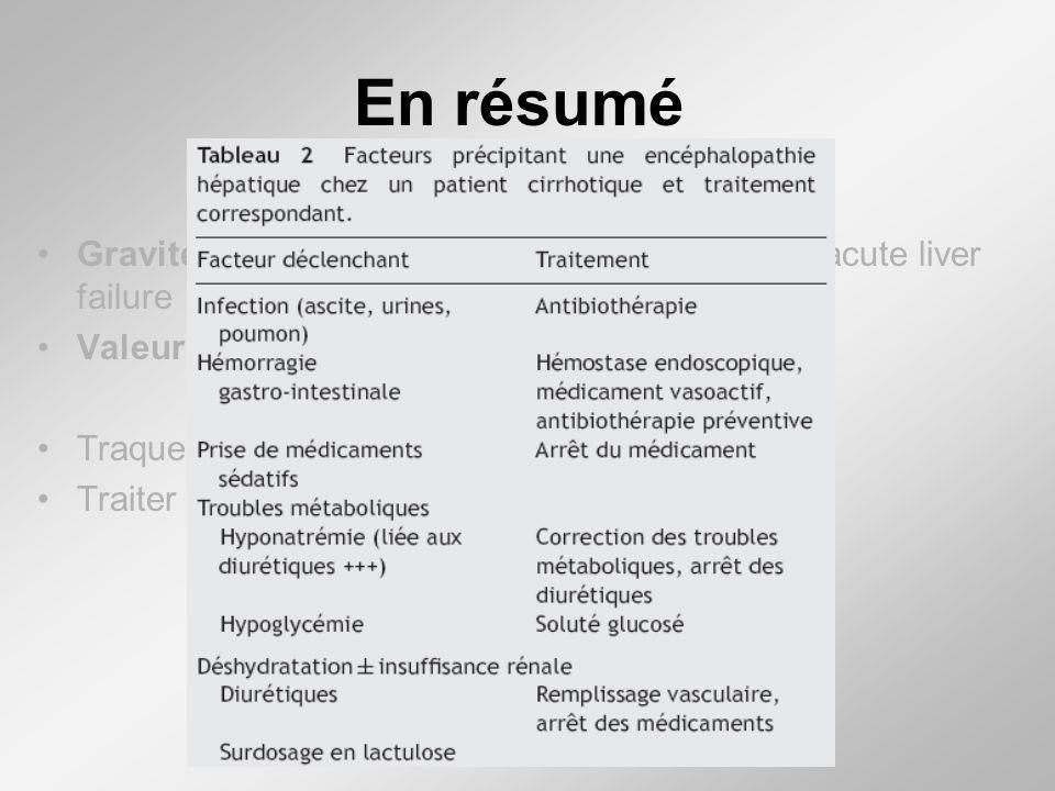 En résumé Gravité des EH type 1: hyperacute / acute / subacute liver failure. Valeur pronostique des EH type 3.