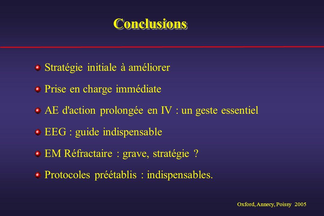 Conclusions Stratégie initiale à améliorer Prise en charge immédiate