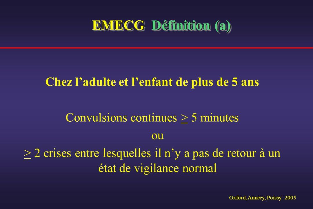 EMECG Définition (a) Chez l'adulte et l'enfant de plus de 5 ans