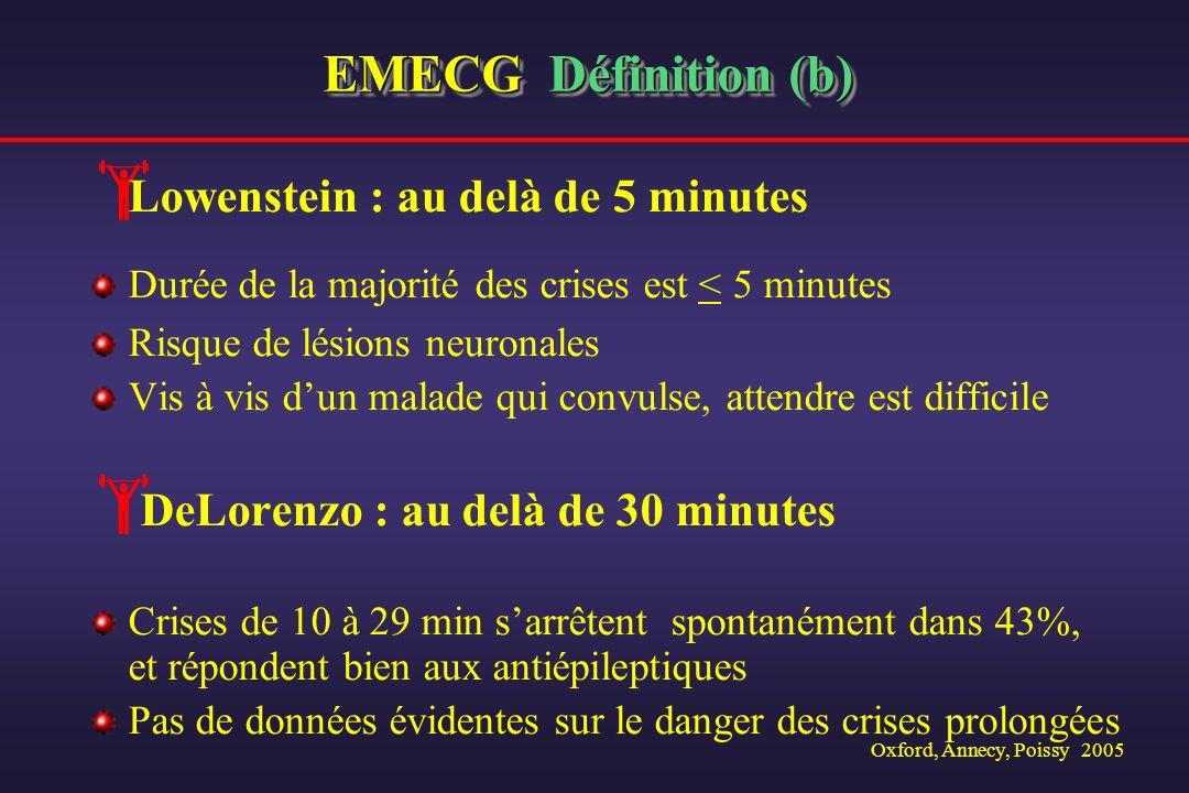 EMECG Définition (b) Lowenstein : au delà de 5 minutes