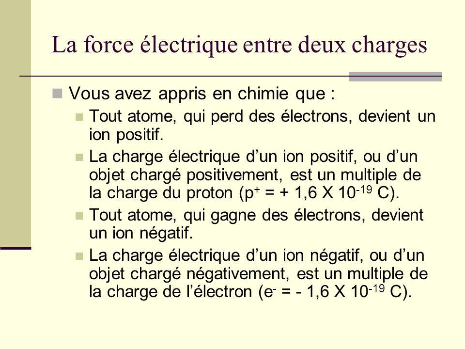 La force électrique entre deux charges
